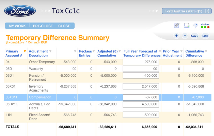 Ford Tax Calc Comps